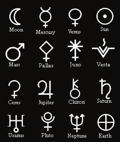 vulcan astrology asteroids symbols - photo #4