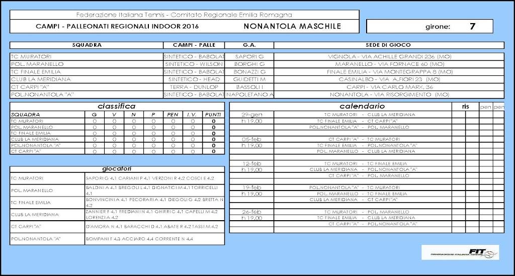 Nonantolana