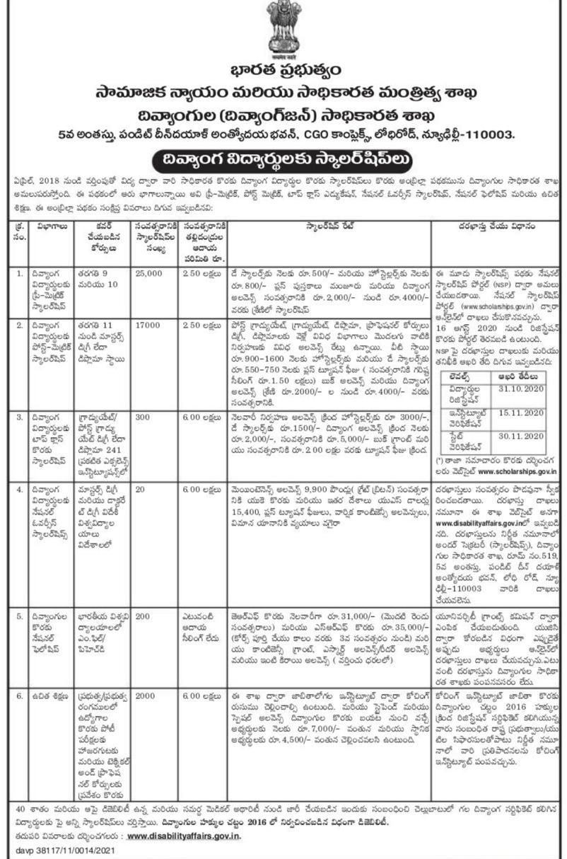 Scholarships to Disability Students Who are studying 9th , 10 th and Above Full Details in Telugu