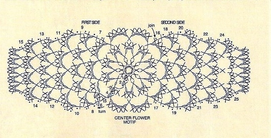 Solo esquemas y diseños de crochet: LINDA PULSERA