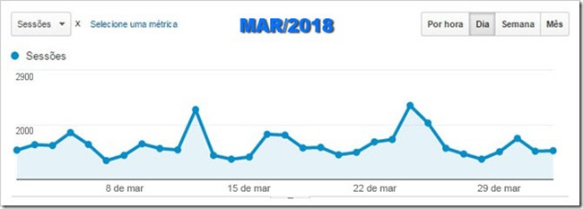 estatistica-mar-2018