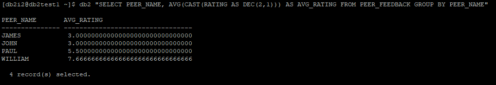 Sample DB2 Table Data