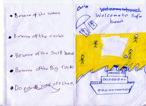 Sea safety checklist - Chris