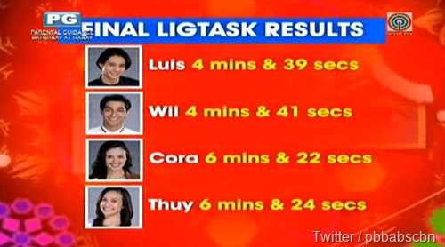 PBB Lucky S7 Reg - 1st Ligtask Results
