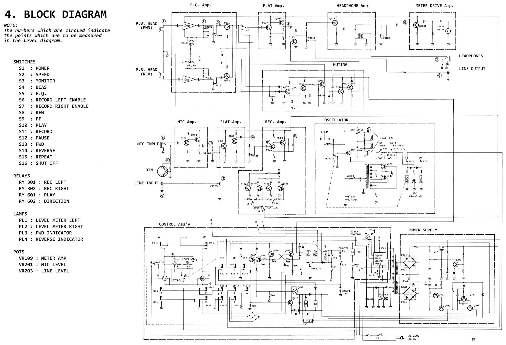 S Parameter Test Set Block Diagram