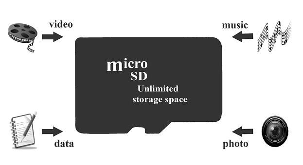 Cara Memperbaiki Micro Sd Rusak Tidak Bisa Diformat Tips Trik