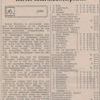 1973 - Krantenknipsels 3.jpg