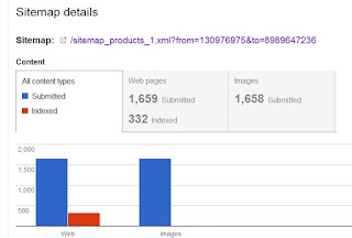 google is appending a variable to my sitemap in webmaster tools