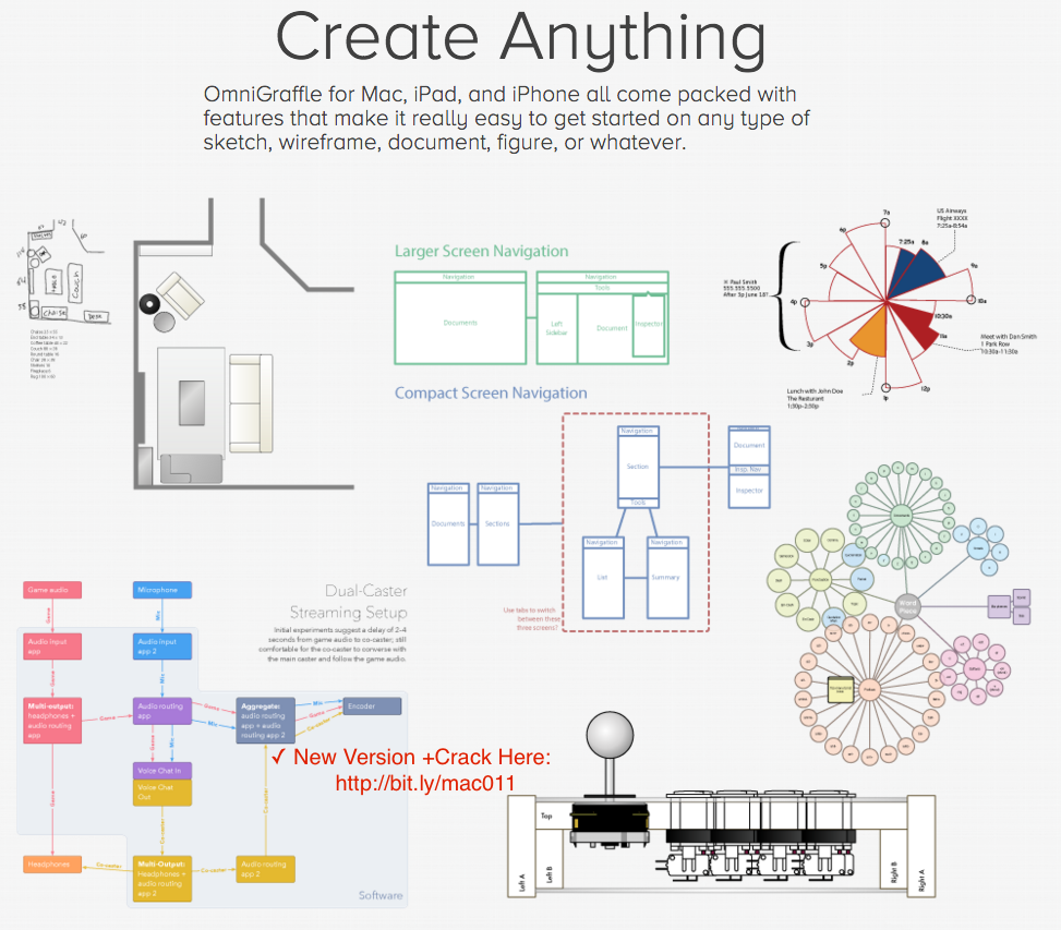 Mind Mapping App Mac Licensing Associate Sample Resume
