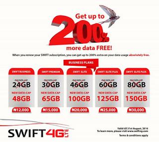 Swift 4g free browsing dating