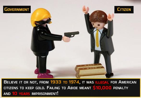 Bitcoin Confiscation & The Executive Order 6102 of 1933