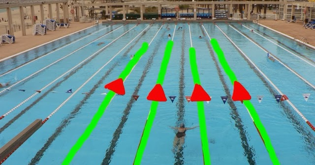 Real World Geometry : Three or more coplanar parallel linesA Pair Of Adjacent Angles In Sports