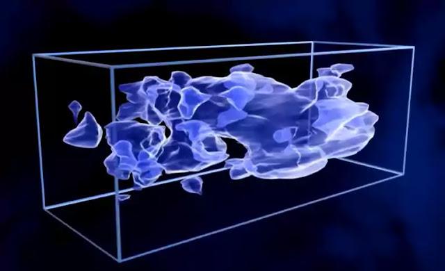 Interesting facts about dark matter
