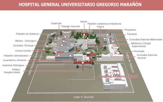 Biobanco de VIH del Hospital Gregorio Marañón