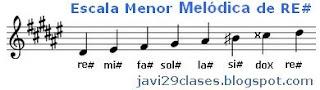notas en el pentagrama D#m Scale