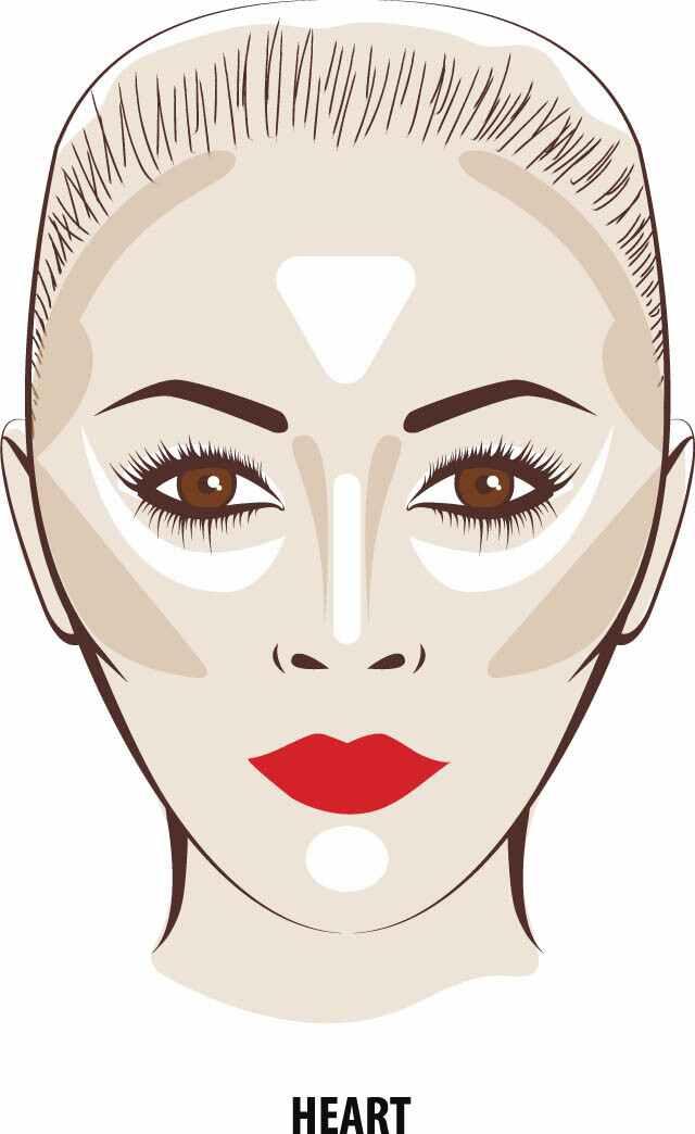 الطريقة الصحيحة لتحديد الوجوه على شكل قلب