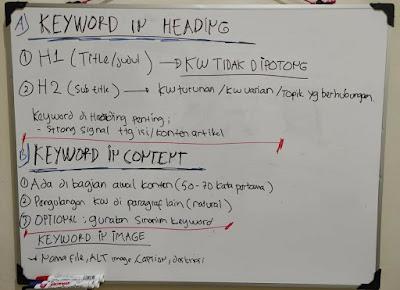 Memahami cara menulis artikel blog yang baik