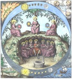 Engraving From Musaeum Hermeticum Frankfurt 1625, Alchemical And Hermetic Emblems 1