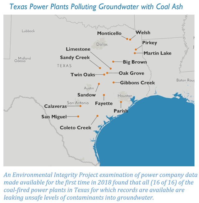 Map showing Texas power plants polluting groundwater with coal ash. An Environmental Integrity Project examination of power company data made available for the first time in 2018 found that all (16 of 16) of the coal-fired power plants in Texas for which records are available are leaking unsafe levels of contaminants into groundwater. Graphic: Environmental Integrity Project