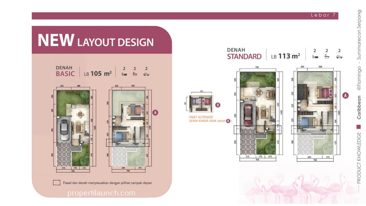 Rumah Caribbean Tipe 7x16 Denah Basic & Standard