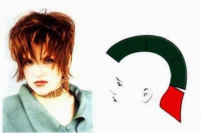 cat toc nu nang cao su ket hop trong thiet ke mau toc 19 Cắt tóc nữ nâng cao: Kiểu tóc cho khuôn mặt trái tim