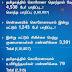 Today's Corona Update (17/07/2020): தமிழகத்தில் இன்று  கொரோனா பாதிப்பு நிலவரம்..  சுகாதாரத்துறை..