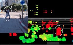 radar 4d tesla conduccion autonoma