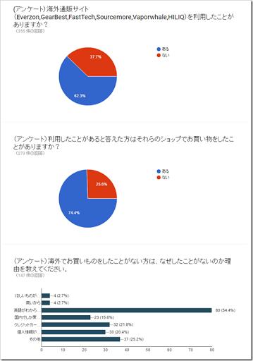 anketo1 thumb%25255B3%25255D.png - 【GIVEAWAY】夏休みだ!海開きプレゼント企画!当選発表!!