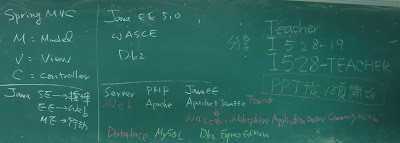 JavaEE和Spring Framework的示範教學