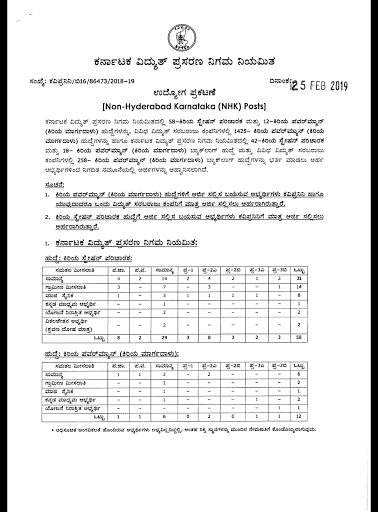 kPTCL: Empty Vehicle Power Man Service, Junior Lineman and Various Posts Appointments in Karnataka Electricity Transmission Corporation