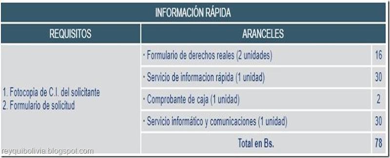 Trámites en Derechos Reales de Bolivia