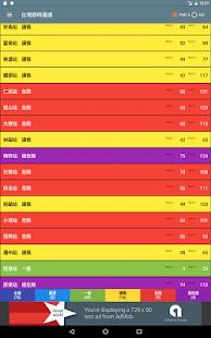 台灣即時霾害 Taiwan PM2.5, PM10, AQI  螢幕截圖 9