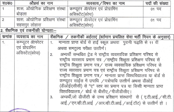 CG ITI  Kabirdham Guest Lecturer Recruitment 2021 , Notification , Apply Form