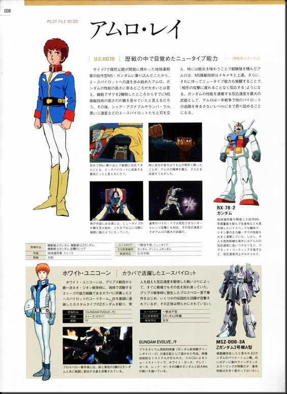 ACE IN THE GUNDAM U.C.0079‐U.C.0096_811955-0011