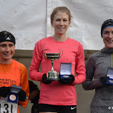 Northern XC Senior Women