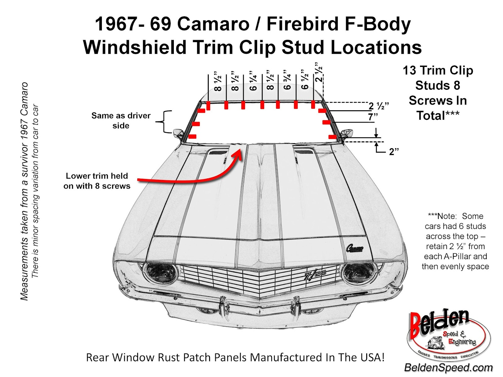 1967-1969 camaro/firebird f-body windshield trim clip stud locations