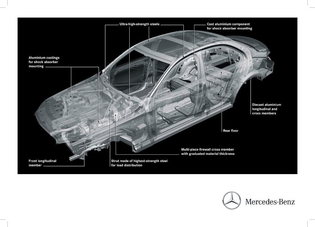 2015 Mercedes C-Class 11