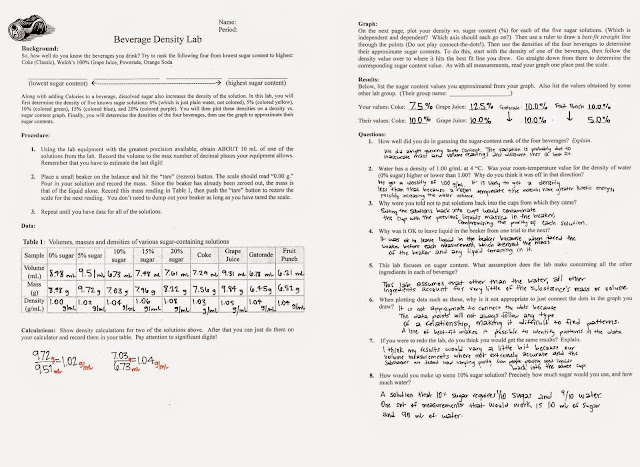 Tom Schoderbek Chemistry September 2014. Beverage Density Lab Posted By Tom Schoderbek At 1056 Am No Ments. Worksheet. Density Lab Worksheet Answers At Mspartners.co