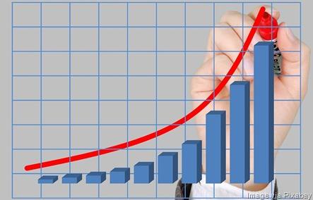 long-term-growth-curve