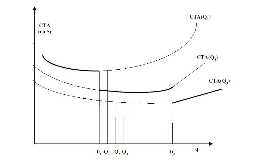 INVESTIGACIÓN DE OPERACIONES  Modelo de descuento por Cantidad d3897a85b9ca