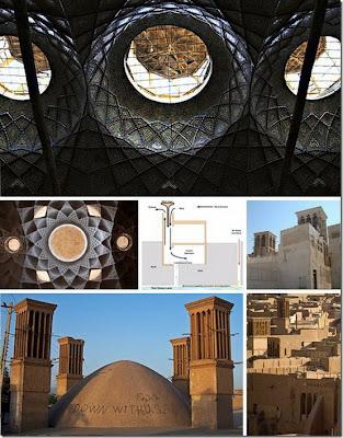 Menara Angin Persia, Teknologi Zaman Dahulu Yang Menakjubkan