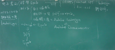 epub電子書製作流程
