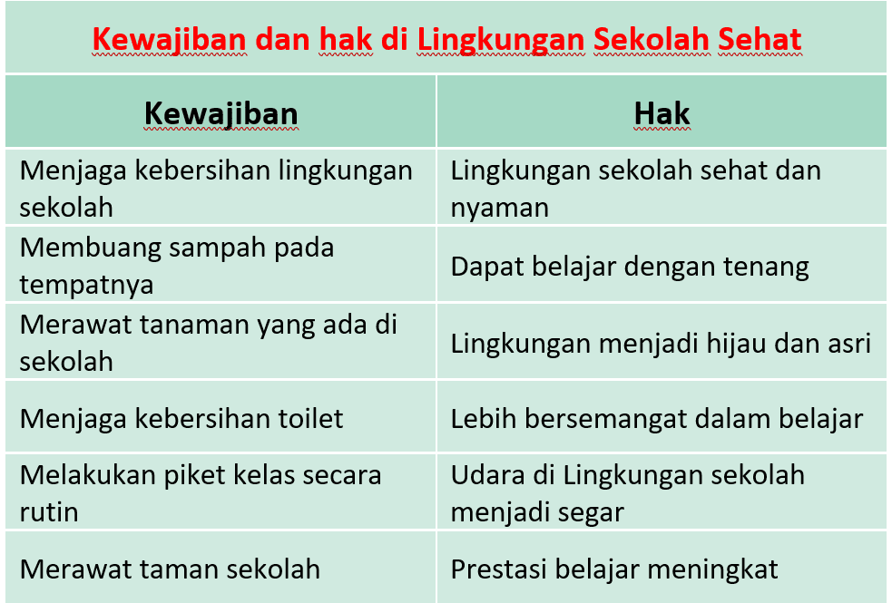 Kunci Jawaban Halaman 68, 69, 71, 72, 73, 74 Tema 4 Kelas 3
