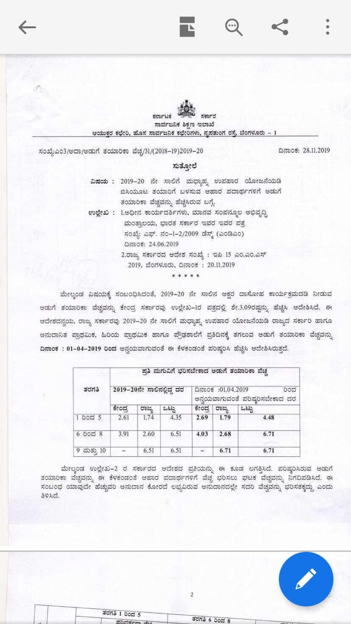 About Increasing the Cost of Cooking for Vegetable Foods under the Midday Breakfast Plan for 2019-20