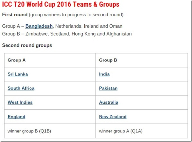 groups-teams-2016-T20