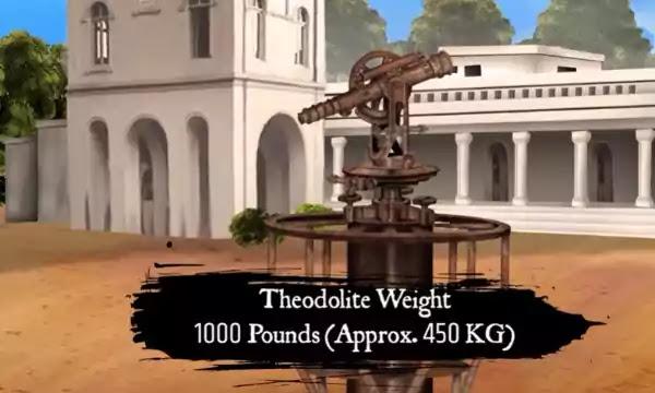 instrument called a theodolite