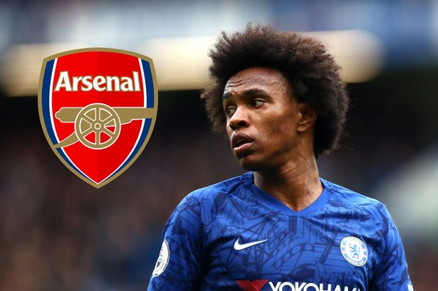 GUNNERS LIVE MATTERS!! Arsenal Are Looking To Reinforce The Team With Chelsea's Willian As First Target (GOOD DEAL OR GOD FORBID?)