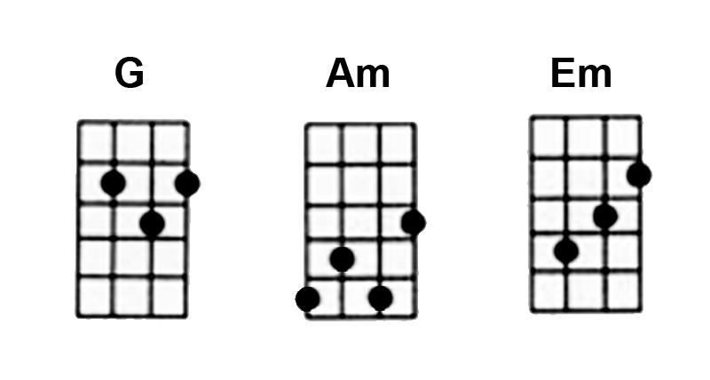 E Minor Ukulele Chords