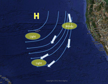 how to sail the Pacific High