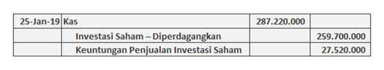 contoh jurnal investasi saham metode nilai wajar